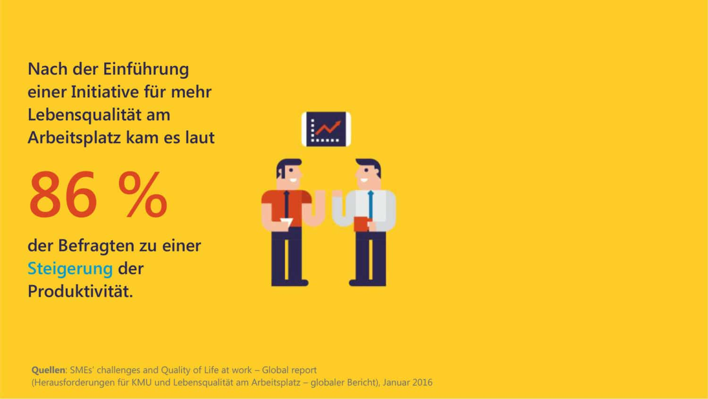 Steigerung der Lebensqualität am Arbeitsplatz